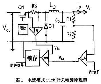 分析开关电源中斜坡补偿电路与设计