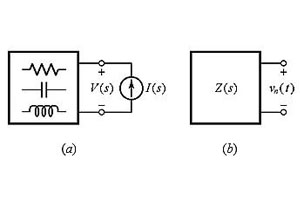 一文搞懂电路的极点和零点