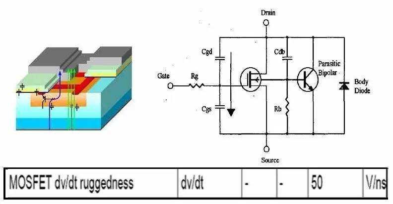 半桥谐振LLC+CoolMOS开关管:是提升电源效率和可靠性的黄金组合
