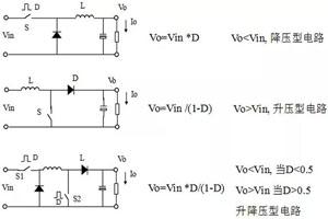 图解:常用拓扑原理介绍及优缺点对比