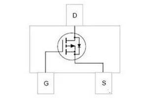 MOS管的结构、选择及原理应用