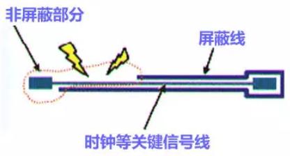 分享高速PCB设计EMI之九大规则