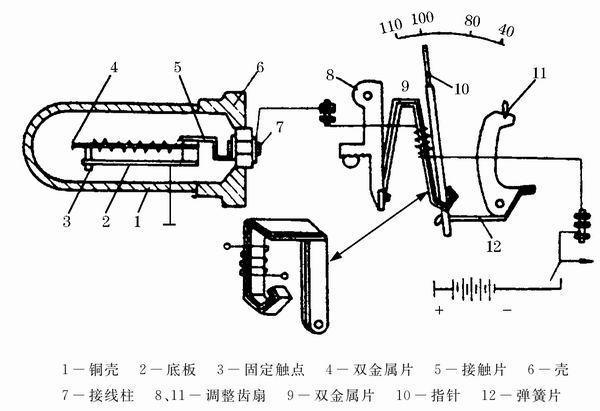 解析热敏电阻式传感器的主要元件和原理