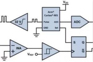 从概念验证到产品:压电MEMS超声波换能器设计