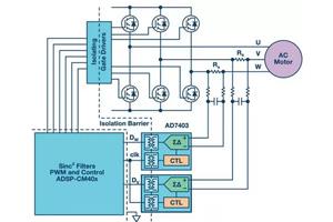 如何为电机控制应用选择合适的检测电阻?