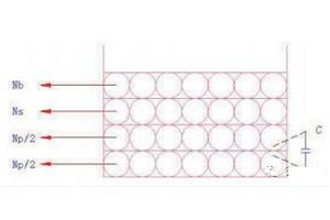如何优化变压器匝间电容?