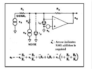 运算放大电路,该如何表征噪声?