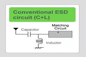 ESD对策:减少低频带插入损耗的方法
