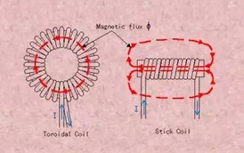 从定性与定量两个角度来探讨电感的暂态行为