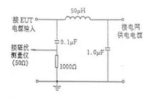 电磁连续骚扰电压测试和功率测试