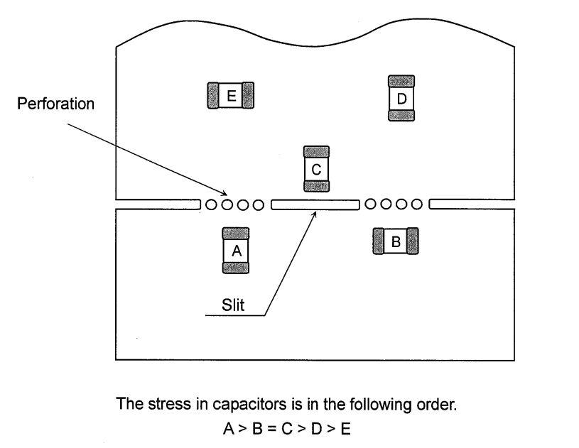 PCB设计如何影响电源EMC性能?