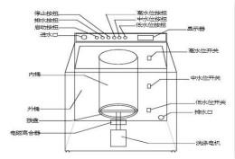 洗衣机水位传感器工作原理、安装位置、故障表现