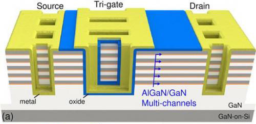 解析新型三栅极金属氧化物半导体高电子迁移率晶体管原理