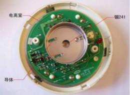 各类型烟雾传感器在动车等交通系统中的实际应用