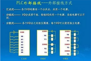 PLC外部接线,开关量信号和模拟量信号的转换方式
