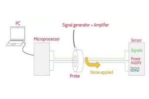 电源线和信号线的静噪对策事例