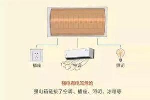 推荐12张电路设计图,教你轻松搞定全屋配置