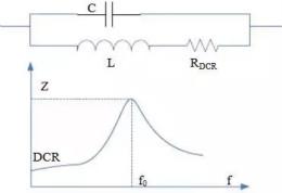开关电源该如何配置合适的电感?