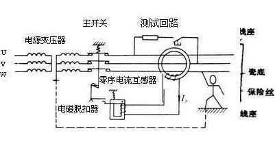 普通电流互感器可以当零序电流互感器使用吗?