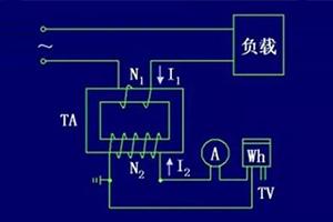 电流互感器作用,工作特点及接地方式