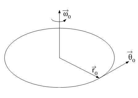 解析MEMS陀螺仪的驱动和传感及工作原理