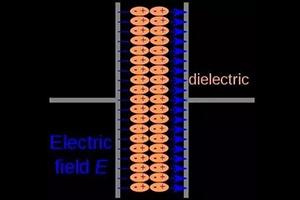 常用压力传感器测量原理和使用方法