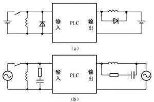 PLC梯形图结构和运行原理讲解