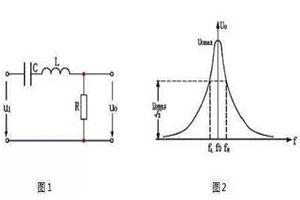 RFID電感耦合方式的射頻前端工作原理