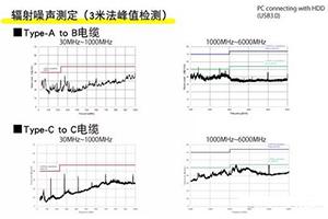 USB3.1 设备的静噪对策分析