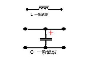 电源工程师必备:各种滤波电路图集锦