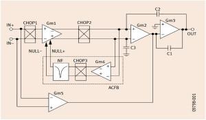 如何利用零漂移放大器实现高精度系统设计?