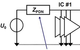 典型的信号完整性问题