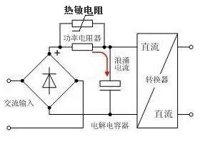"""""""5种""""抑制冲击电流的方法"""