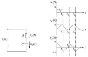 RC微分电路、积分电路和低通滤波电路LPF