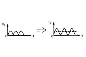 各种常见电源滤波电路分析