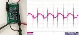 采样频率、采样点数、频率Ψ 分辨率