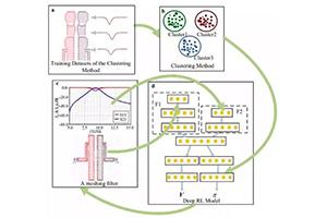AI可以设计微波集成电路,天线,滤波器?!