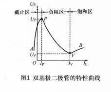 简述双基极二极管的基础知识