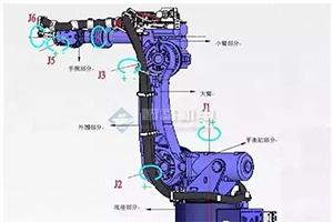 工业机器人的主要构成