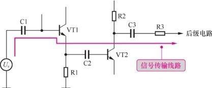 整机电路分析方法之集零为整
