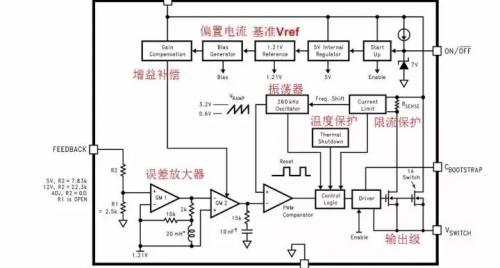 电源芯片的内部结构,你了解吗?