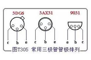三極管管型、管腳和性能測量方法