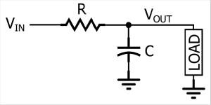 EMC中的基石-濾波知識大全