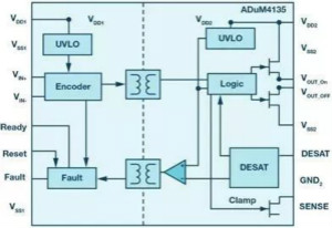如何選擇一款合適的隔離式柵極驅動器?