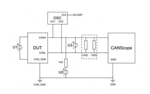 如何測試CAN節點DUT的輸入電壓閾值?