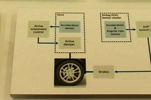 中国将成为全球最大的汽車傳感器市場