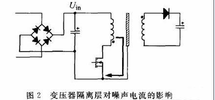 變壓器的噪聲活躍節點相位干燥繞法抑制EMI