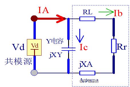 功率電子系統對于高頻的EMI的設計