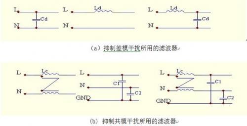 電子鎮流器常用的濾波電路