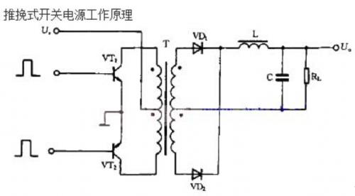 詳解整流輸出推挽式變壓器開關電源工作原理